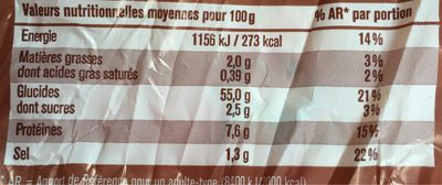 Faluches - Informations nutritionnelles - fr