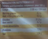 Pain de mie - Informations nutritionnelles