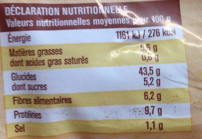 Pain de mie complet - Informations nutritionnelles