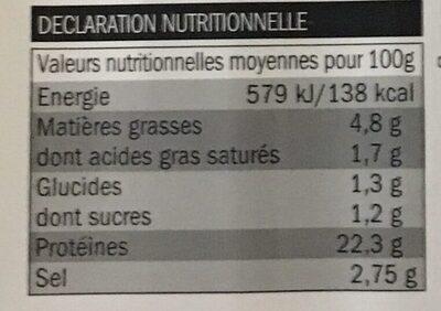 Filet de bacon fumé - Informations nutritionnelles - fr