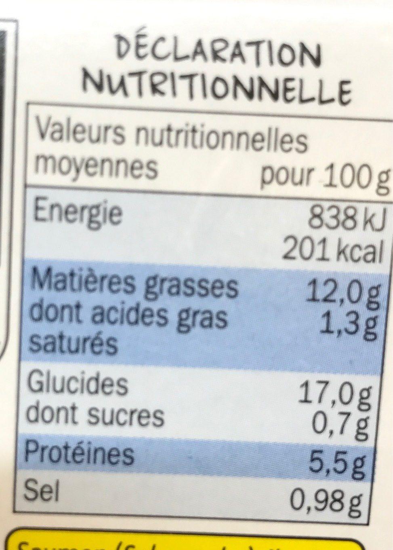 Torti Saumon & Concombre - Informations nutritionnelles