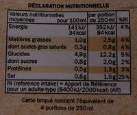 Bio mouliné de 10 légumes - Informations nutritionnelles