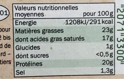 Camembert Bio - Informations nutritionnelles - fr