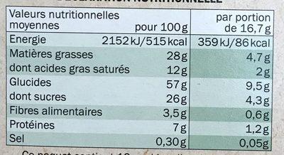 Cookies chocolat noisette - Voedingswaarden