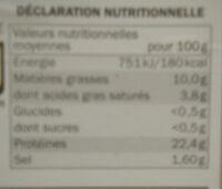 ROTI CUIT DE PORC - Informations nutritionnelles