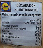 Brioche tranchée - Informations nutritionnelles - fr