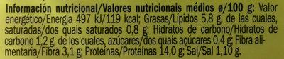 Tofu - Información nutricional