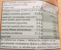 Royal mix - Nutrition facts - en