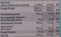 Baklava assortment - Informations nutritionnelles - fr