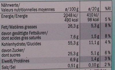 Baklava assortment - Nutrition facts