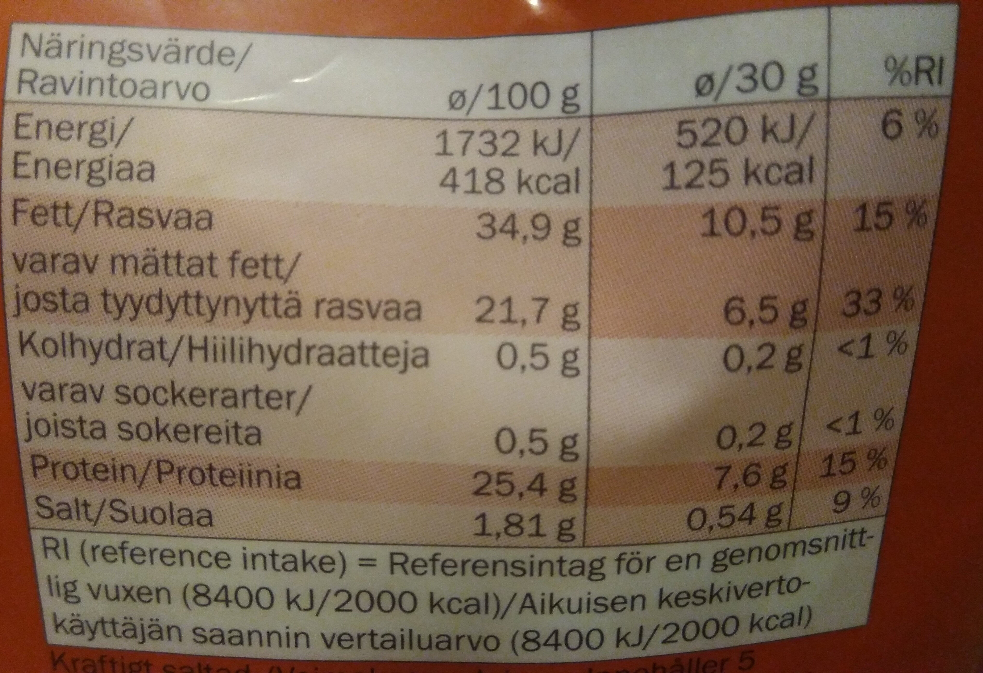 Mature Grated Cheddar - Nutrition facts