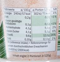 Quark 0% con yogur - Nutrition facts - de