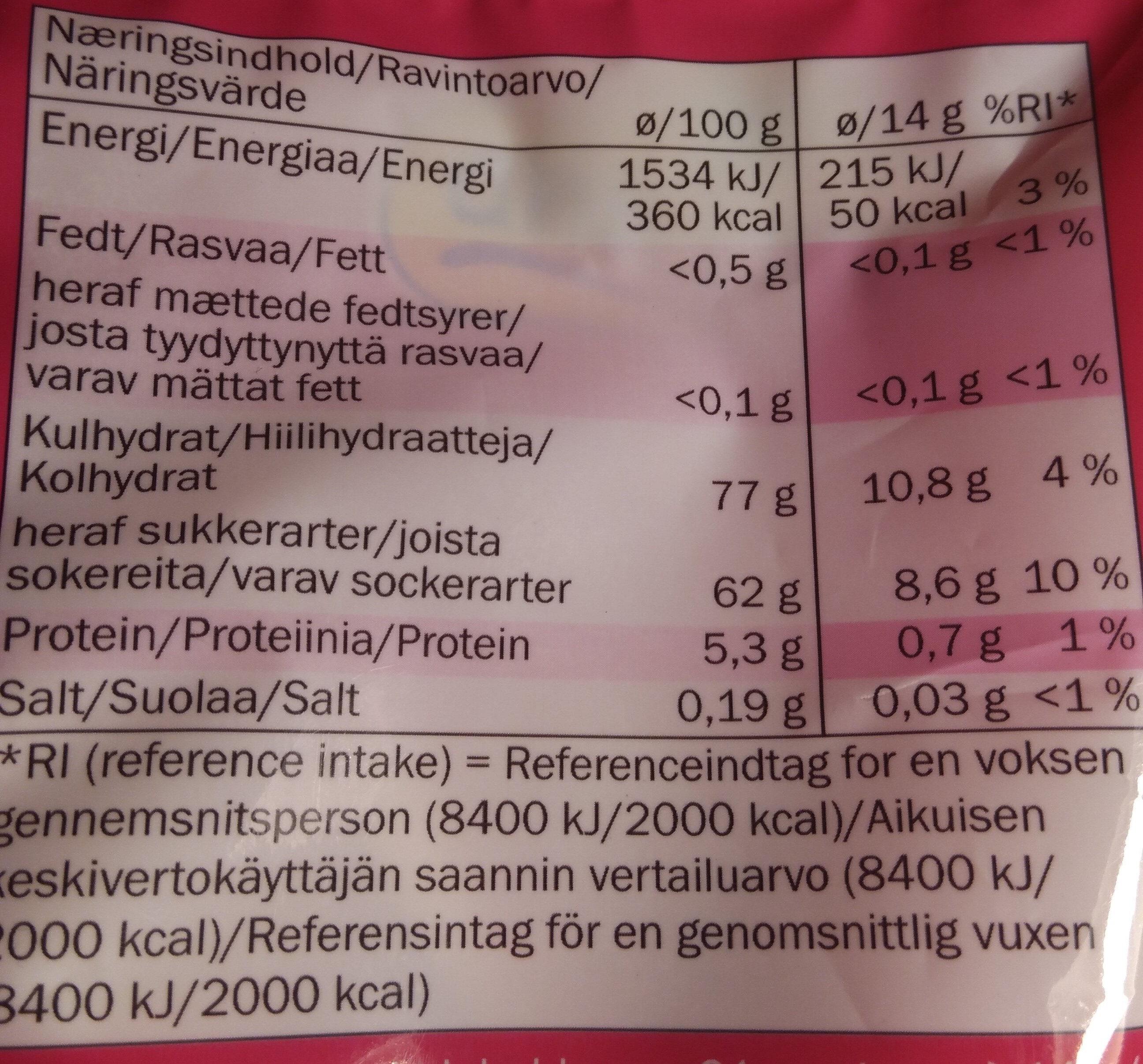Sweet strawberries - Ravintosisältö - fi