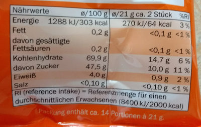Magic Mouse - Nutrition facts