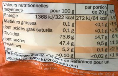 Magic Mouse - Informations nutritionnelles - fr