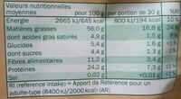 Kalifornische Mandeln, naturbelassen - Informations nutritionnelles - fr