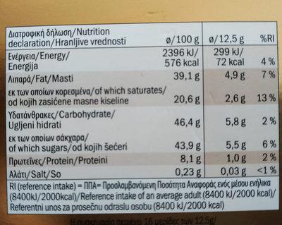 Petit Armour , Mandel-nuss-auswahl - Nutrition facts