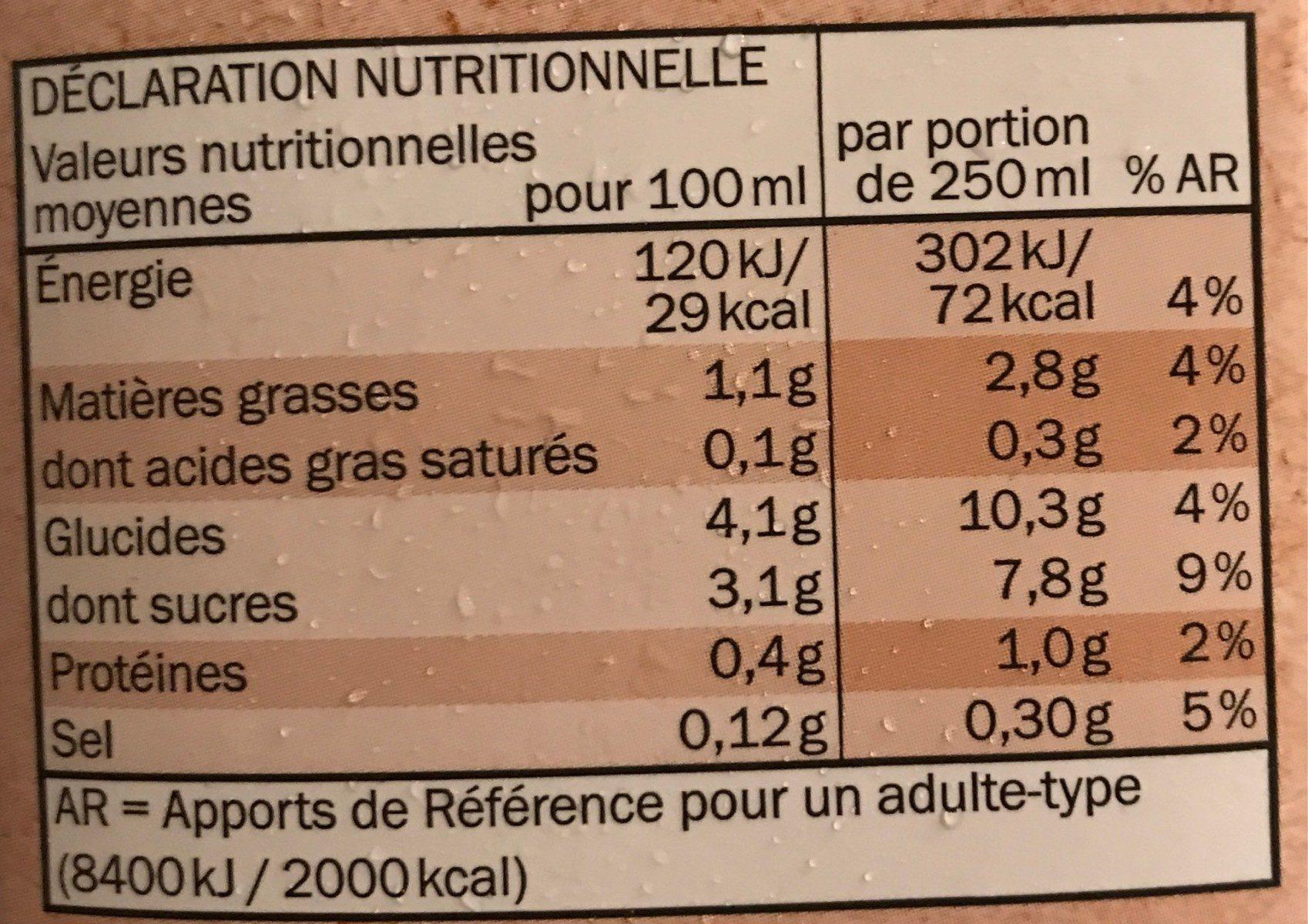 Lait d'Amande Bio - Informations nutritionnelles - fr