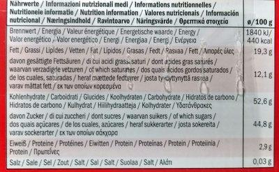 La Cerise - Información nutricional