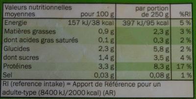 Brocolis en fleurettes - Nutrition facts - fr