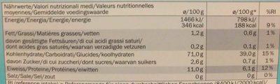 Couscous - Хранителна информация - de