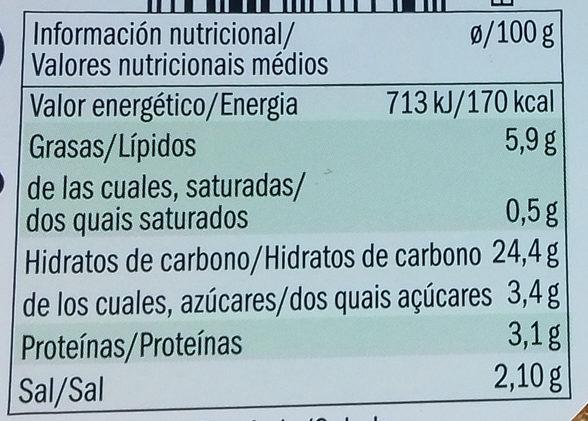 Ensalada de Bulgur - Información nutricional