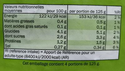 Julienne de Légumes - Nutrition facts - fr