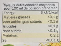 Black Tea Lemon - Nutrition facts - fr