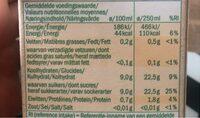 Jus d'orange bio à base de concentré - Valori nutrizionali - fr