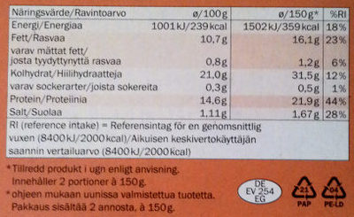 Solängen Chicken Nuggets - Informations nutritionnelles