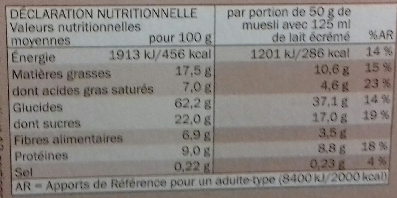 Muesli Croustillant aux Éclats de Chocolat Noir - Informations nutritionnelles - fr