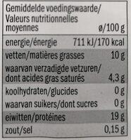 Côté de porc au spiringue - Voedingswaarden