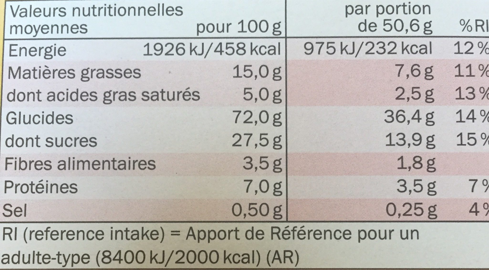 Envitas Fraise & Yaourt - Valori nutrizionali - fr