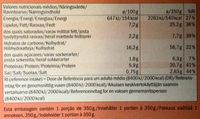 Culinea Salmon Lasagne - Informations nutritionnelles