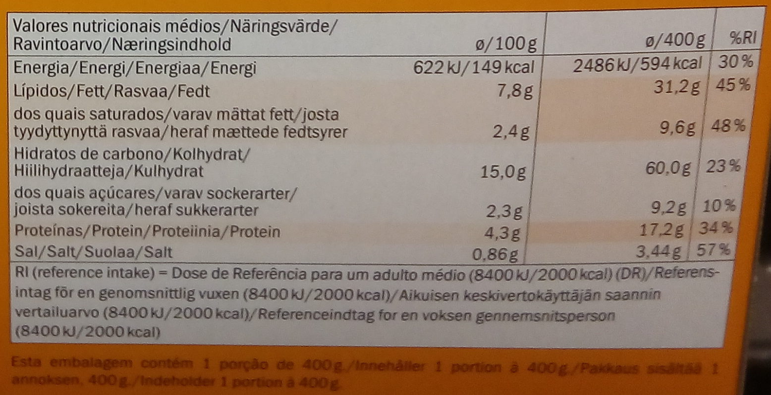 Culinea Lasagne Bolognese - Informations nutritionnelles
