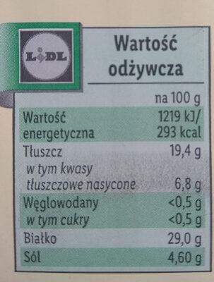 Chorwacka szynka dojrzewającąca - Wartości odżywcze - pl