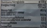 Kotimainen Voi, Normaalisuolainen - Nutrition facts