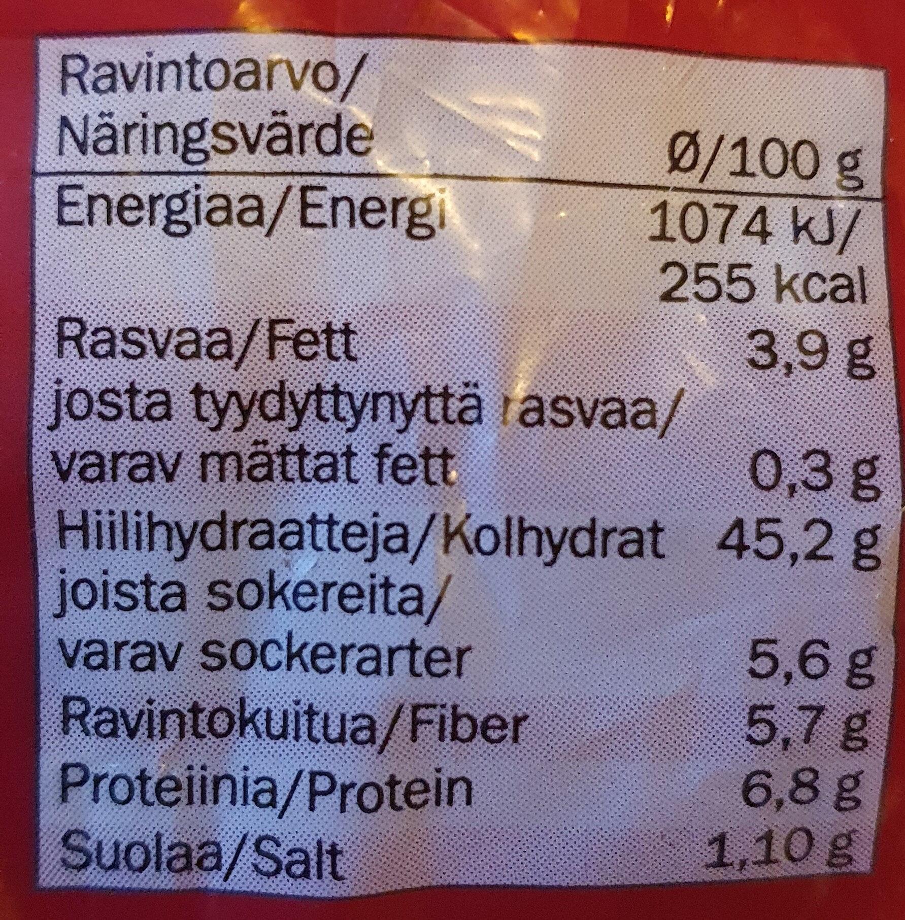 Ohrarieskapalat - Informations nutritionnelles - fi