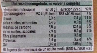 Verduras para sofrito - Informació nutricional