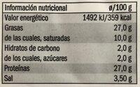 Salchichón de León - Informació nutricional - es