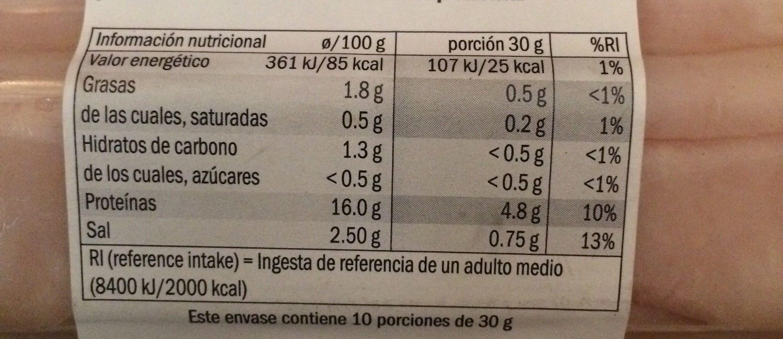 Pechuga de Pavo finas lonchas - Nutrition facts