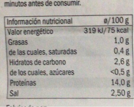 Pechuga De Pollo - Voedingswaarden - es