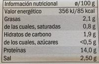 Pechuga De Pollo Lidl - Informació nutricional