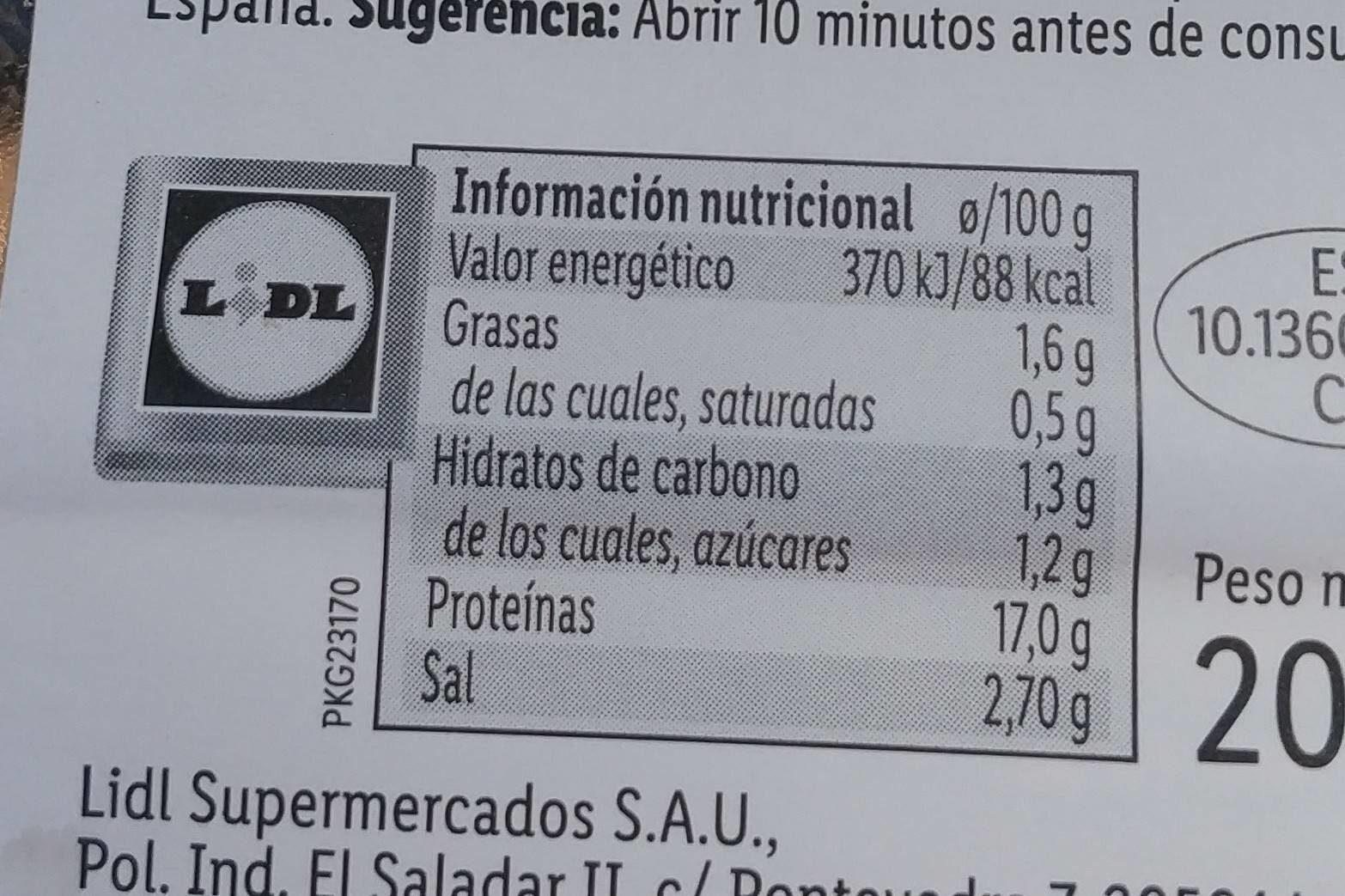 Jambon cuit braisé - Nutrition facts - es