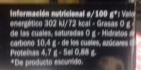 Pochas de Navarra - Información nutricional