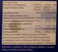 Ocean Sea Breaded Cod Portions - Informations nutritionnelles