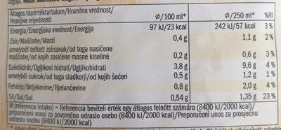 Goveja juha s testeninami - Nutrition facts - sl