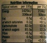 Clear honey - Nutrition facts