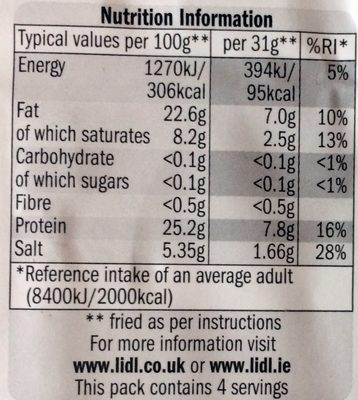 Smoked bacon lardons - Nutrition facts