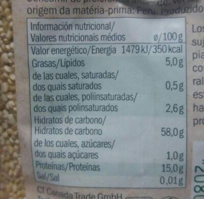 Quinoa - Información nutricional - es